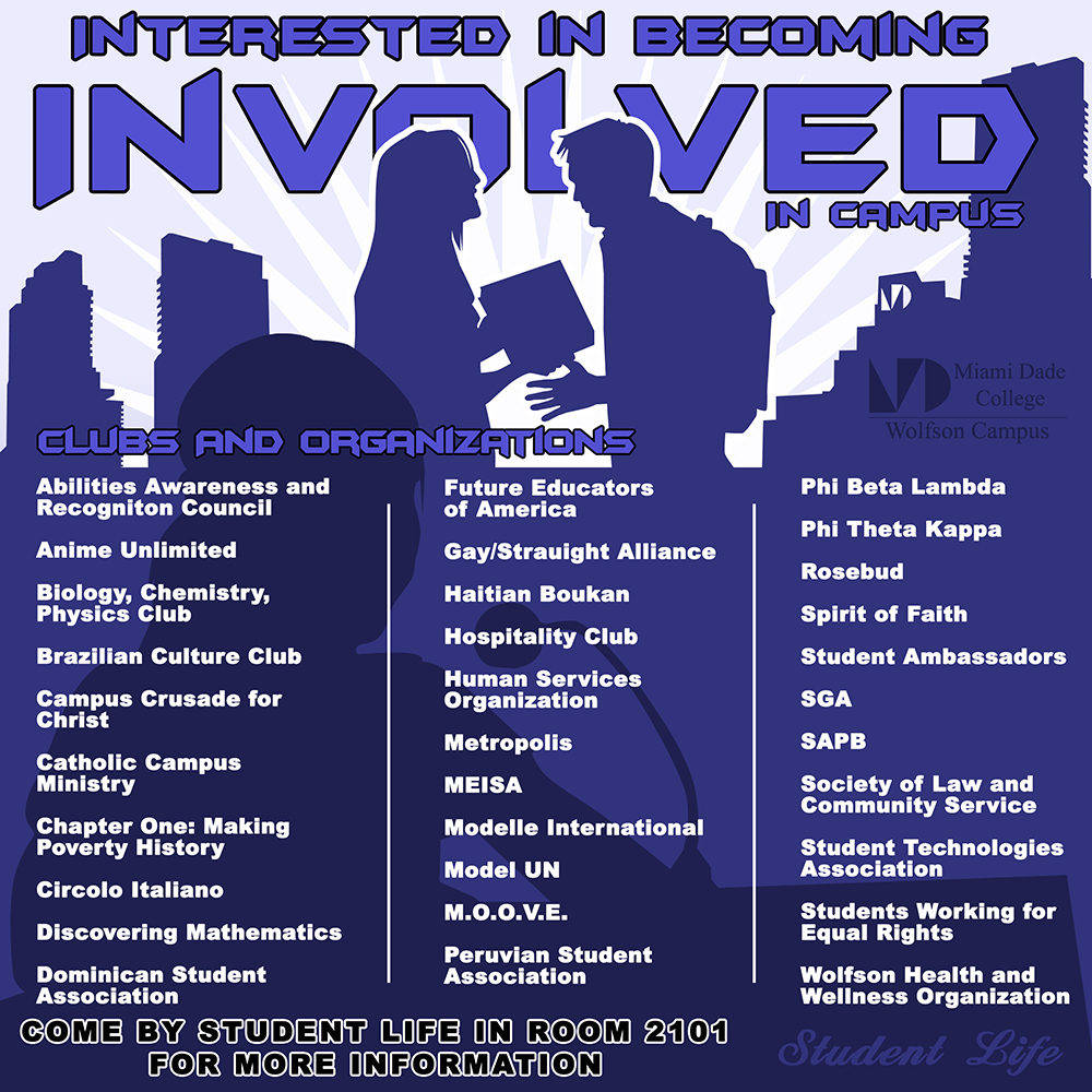 Involved_Clubs