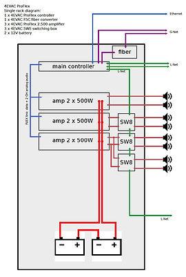 IMPACT DCA 2500-1.jpg