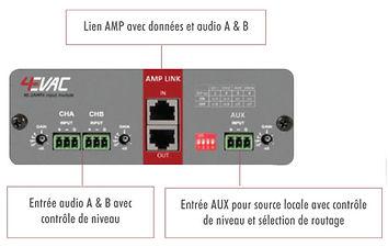 4evac-IMPACT-DCA2500-AMP-LINK-MODULE.jpg