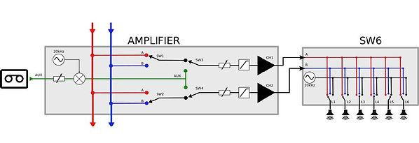 IMPACT DCA 2500-4.jpg