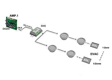 4evac- sw6 switching module