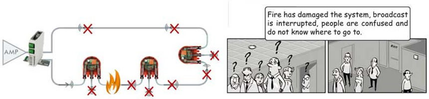 loopdrive-isolating-cartoon2-en.jpg