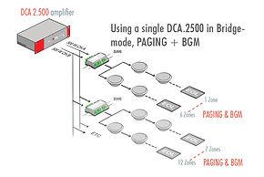 4evac-impact-shemas-paging-and-bgm.jpg