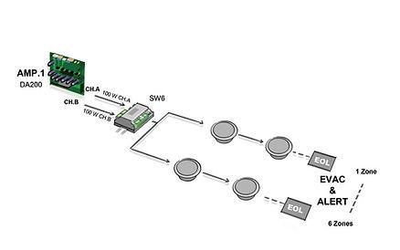 4evac-sw6-switching module