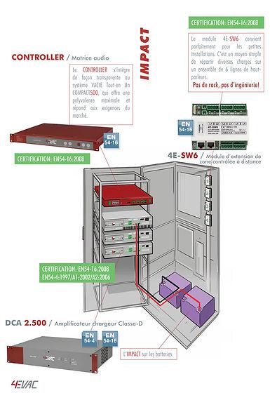 4evac-IMPACT-visuel-central