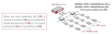 4evac-IMPACT-sw6-configuration musique appel et évacuation