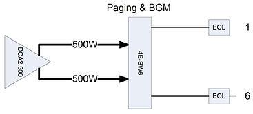 IMPACT 4E-SW6 PAGING ET BGM.jpg