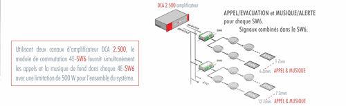 4evac-IMPACT-sw6-configuration appel-évacuation et musique-alerte