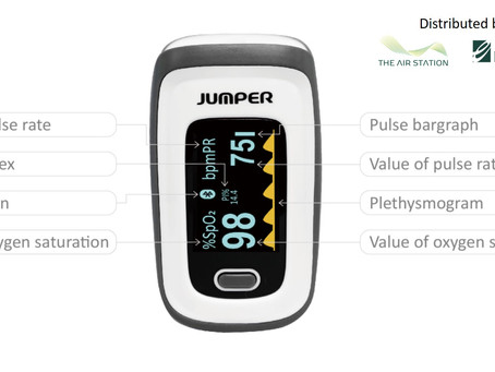 Pulse Oximeter: Why is it gaining interest in the fight against Coronavirus?