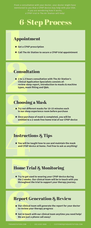 [TAS] CPAP trial workflow.jpg
