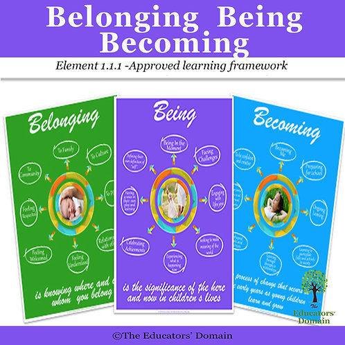 Belonging, Being, Becoming Posters with learning story pages