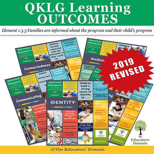 QKLG Learning and Development  Posters
