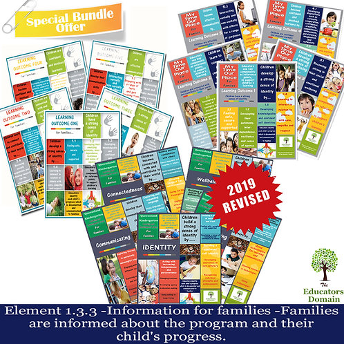 Learning Outcome Poster Bundle