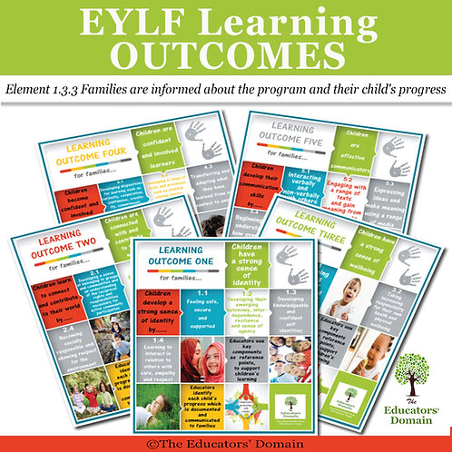 EYLF Learning Outcome Posters