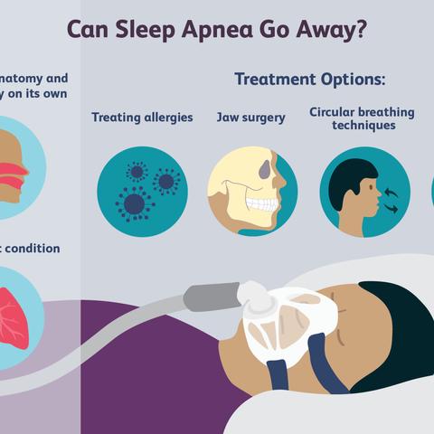 Can Sleep Apnea Go Away?