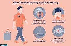 Ways Chantix May Help You Quit Smoking
