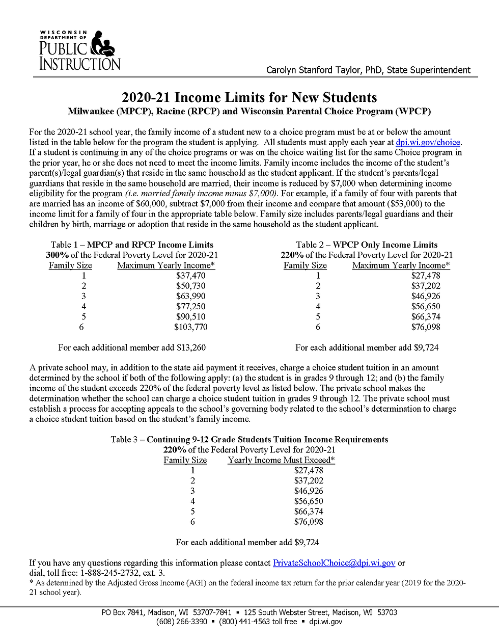 income_limit_all_programs_2020-21_final.