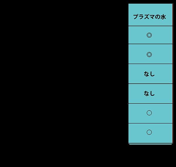 比較表@3x.png