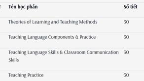 Thông báo chiêu sinh chương trình bồi dưỡng Lý luận và Phương pháp giảng dạy Tiếng Anh (K36)