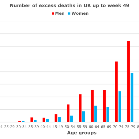 Remembering 640,000 lives lost in the UK this year, including the 65,000 lost because of COVID-19.