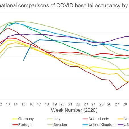 The metrics of COVID-19