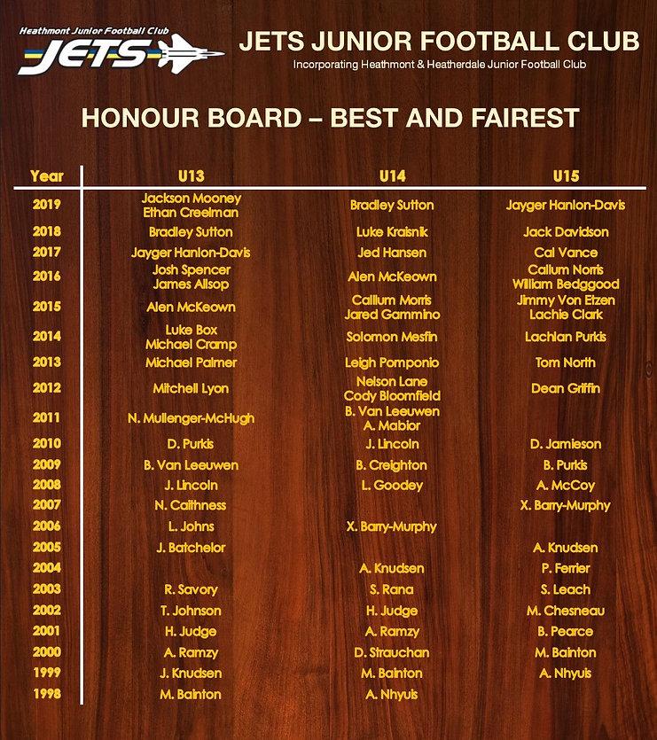Honour Boards U13-U15.jpg