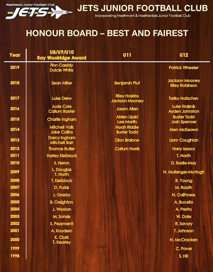 Honour Boards U10-U12.jpg