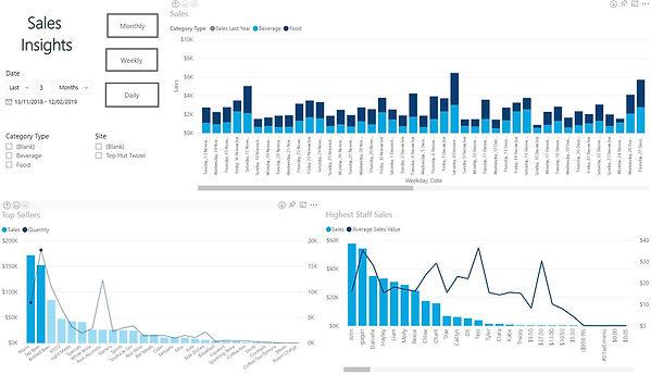Sales Insights.jpg