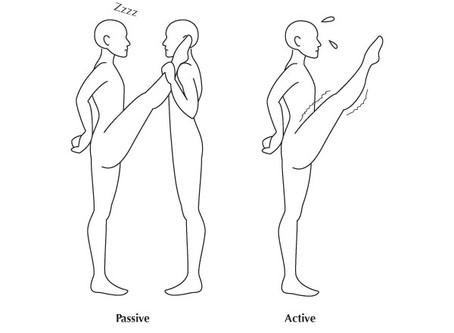 Flexibilité vs Mobilité