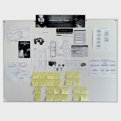 Ethnographic research displayed on board including lots of post-it notes