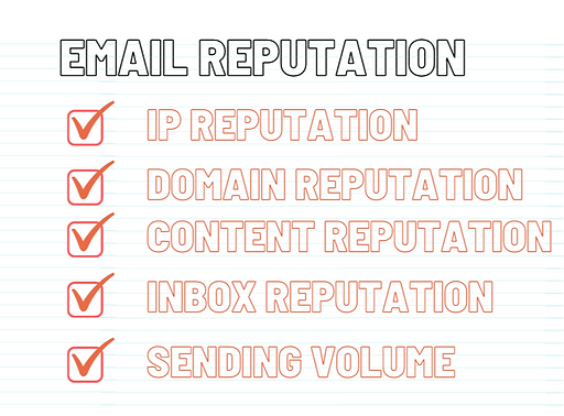 Email Reputation_edited.png