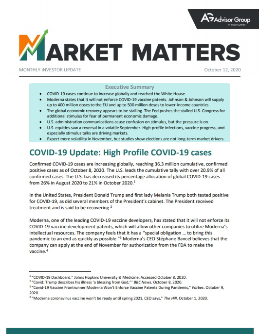 Market Matters 10-12-20
