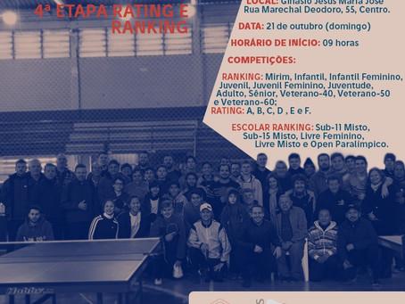 44º Campeonato Estadual 4ª Etapa Rating e Ranking