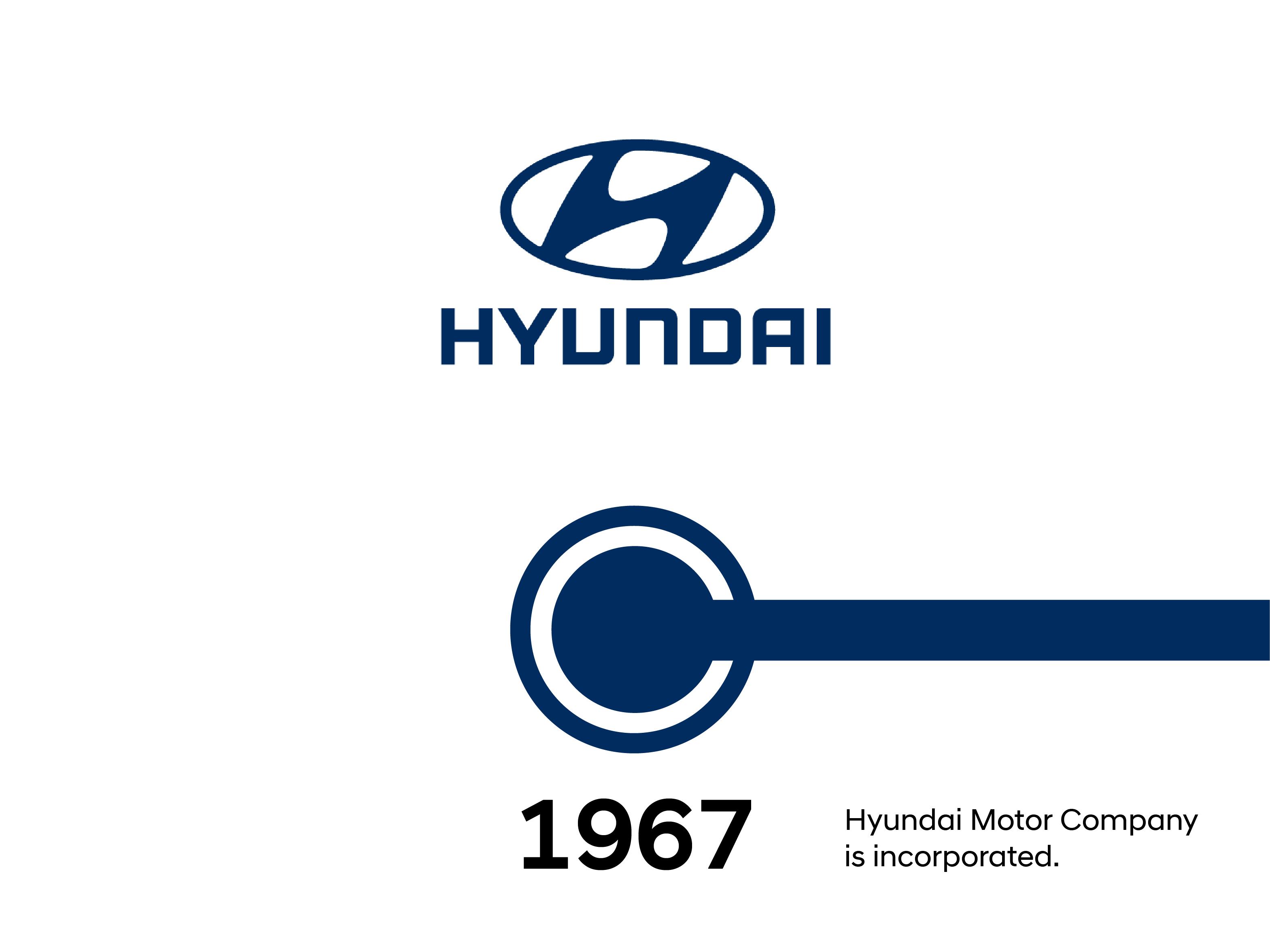 Hyundai Timeline - slide 1