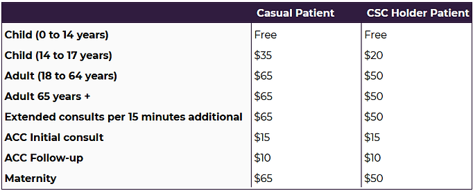 casual patient fees updated nov 2020.png