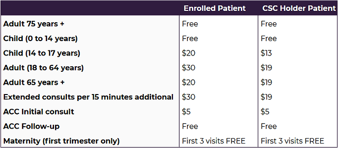 enrolled patient fees updated.png