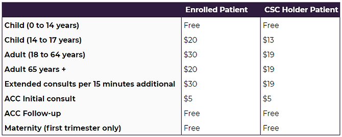 Enrolled pts csc new rate.PNG