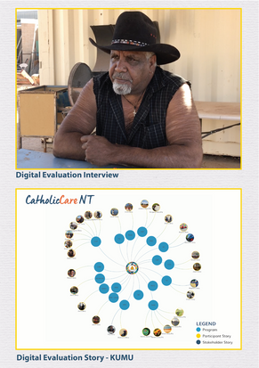 Digital Evaluation story for MEL CatholicCare NT – Visual Insights People (2016-2021)
