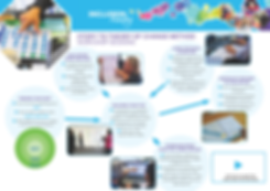 CSIA Workshop Brochure_Page_2.png