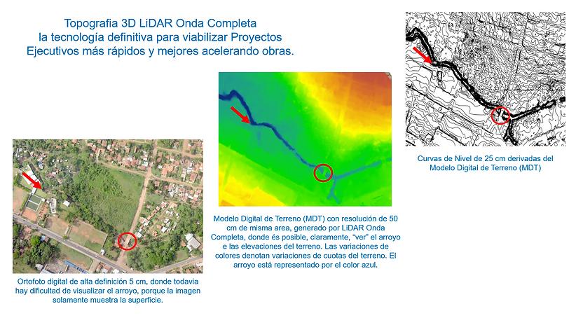 LiDAR arroyo espanol.png