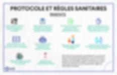 Protocole_et_régles_sanitaires_parents.
