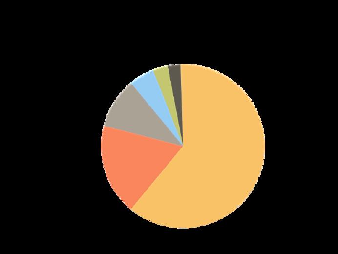 %E5%90%8D%E7%A7%B0%E6%9C%AA%E8%A8%AD%E5%