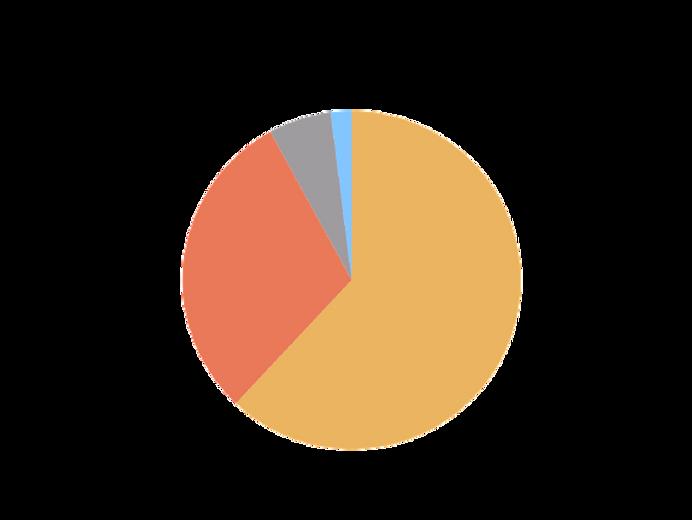 %E3%82%B0%E3%83%A9%E3%83%952_edited.png