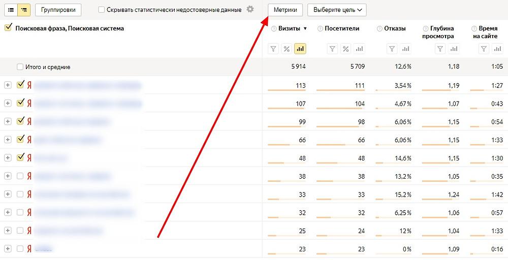 Яндекс метрика   институт навыков