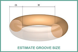Estimate Groove Size