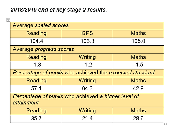 ks2 results_edited.png