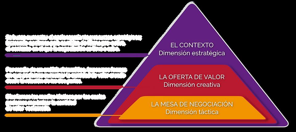 grafico piramide.png