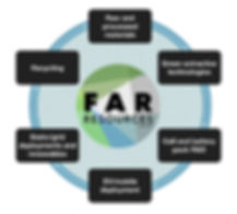 FAR_website_Images_OUR BUSINESS DIAGRAM.