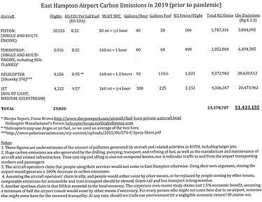 2021 BRa Airport Emissions Scan_0002.jpg