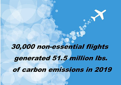 2021 Carbon emissions on blue sky.jpg